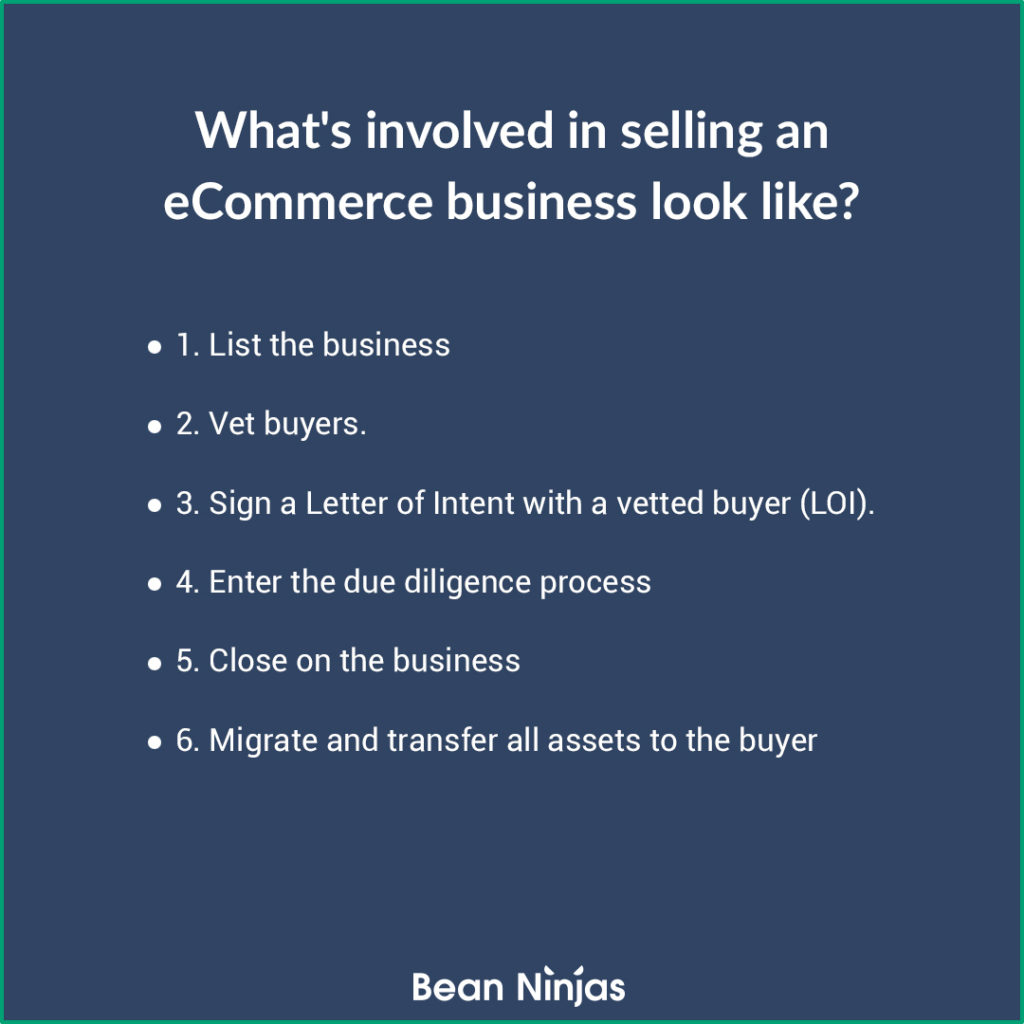 what's involved in selling an eCommerce business?